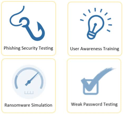 four cybersecurity awareness training lessons